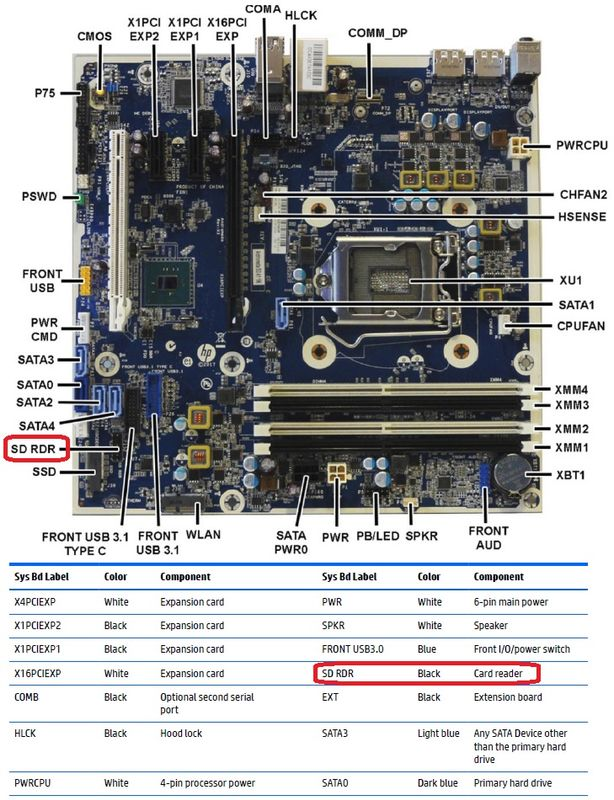 prodesk 600 g2 sff service manual