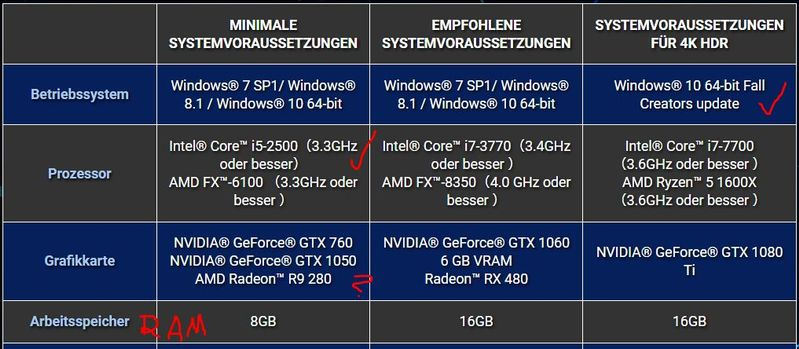 Solved How To Upgrade HP ENVY 15 K000ng Processor RAM Graphic