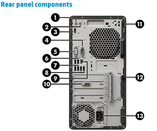 HP Microtower rear panel.PNG