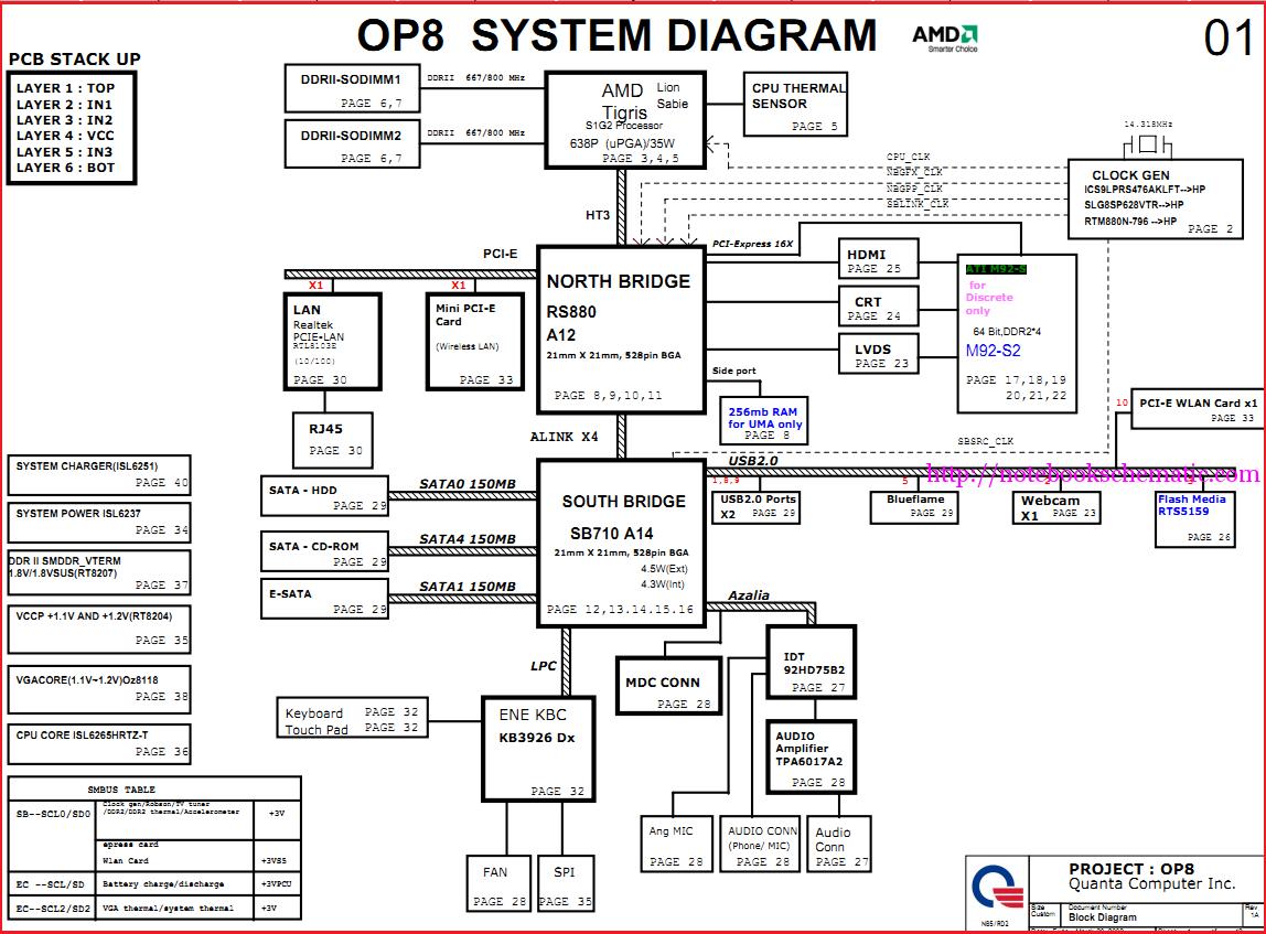Compaq Wiring Diagram