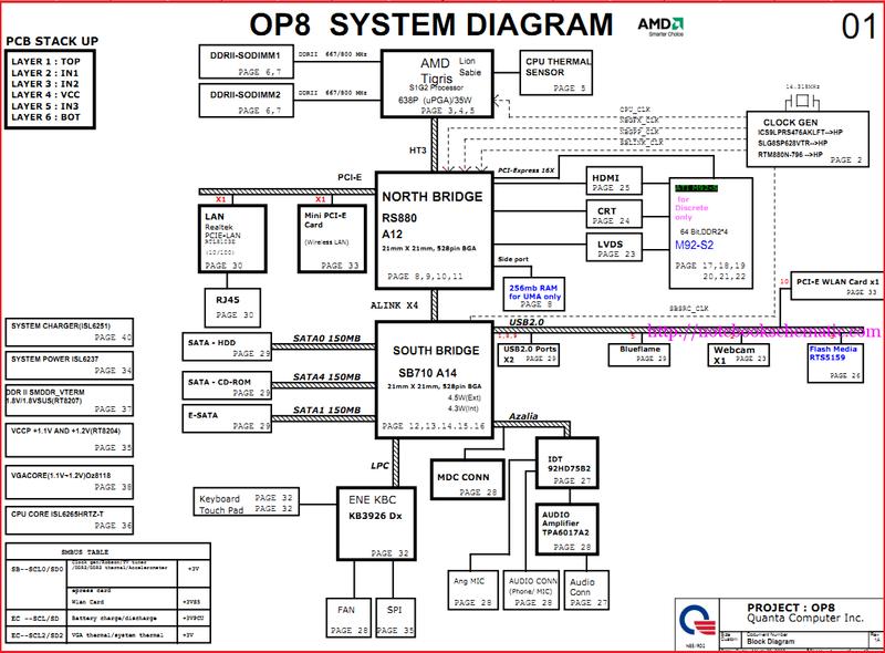 [Download 36+] Hp Cq61 Schematic Diagram