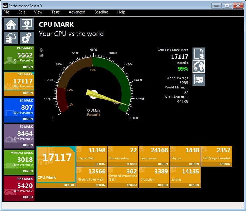 z420_3_E5-1680 V2_Q P2000_860 Evo_43x + 187.50_All CPU TST _5662_5.23.18.jpg