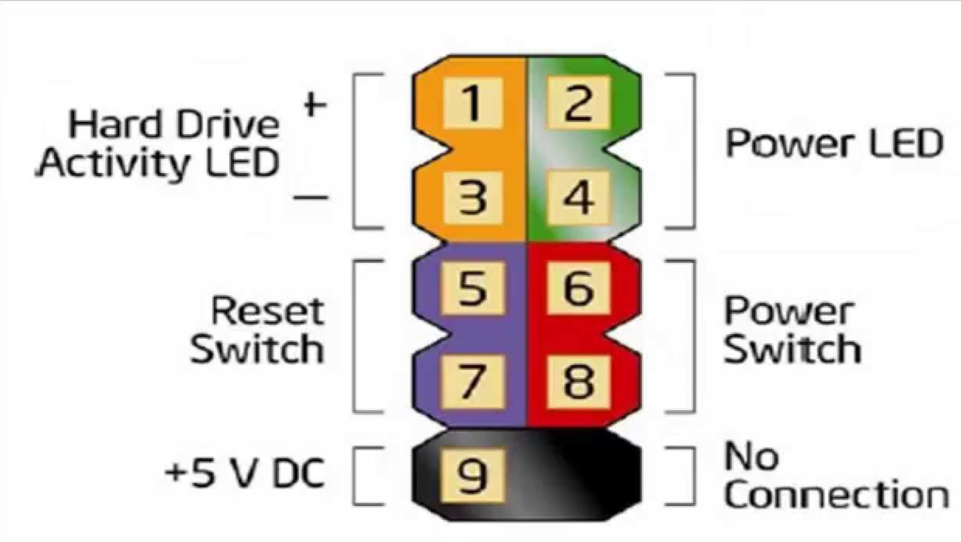 G5 Front Panel Wiring Diagram Simple Schema Hp Power Switch Desktop Library Residential