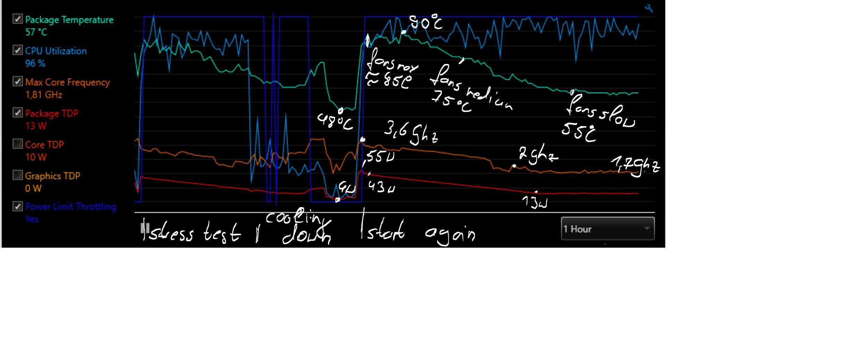 Extreme power limit throttling on Spectre x360 Vega - HP