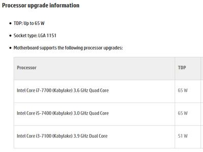 cpu upgrade omen 870-224.PNG