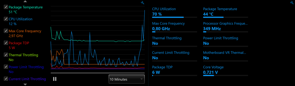 Extreme power limit throttling on Spectre x360 Vega - Page 2 - HP