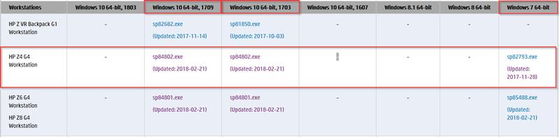2018-07-01 21_19_32-Driver Packs (64-bit) _ HP Client Management Solutions.png