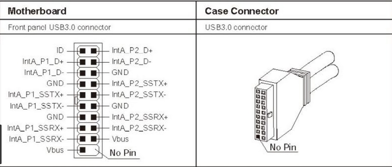 Solved  Kaili2 Motherboard Usb 3 0 Pinout - Hp Support Community