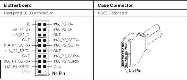 Usb Motherboard Wiring Diagram on usb connections diagram, usb cable diagram, midi to usb wiring-diagram, micro usb wiring-diagram, gps wiring-diagram, e4od wiring-diagram, usb wire diagram, ide to usb wiring-diagram, headphone wiring-diagram, usb headset wiring diagram, mini usb wiring-diagram, usb 2.0 diagram, sata to usb wiring-diagram, usb keyboard wiring-diagram, usb to rj45 wiring-diagram, usb to rs232 wiring-diagram, sub wiring-diagram, usb to ps2 wiring-diagram, usb 3.1 type-c connector, powerflex 753 wiring-diagram,