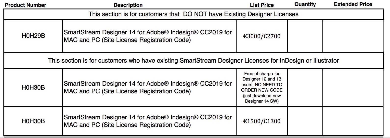Solved: SmartStream Designer for inDesign CC 2019 (14 0) on