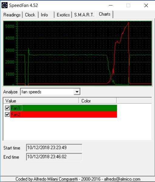 Omen laptop keeps making really loud and annoying fan noises    - HP
