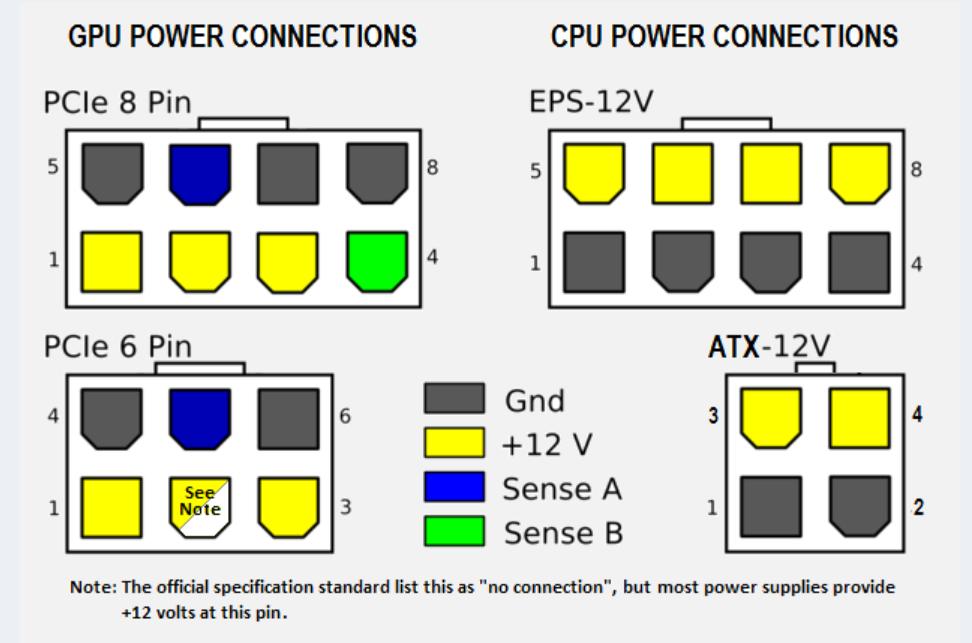 Surprising Obd 6 Pin Wiring Diagram Basic Electronics Wiring Diagram Wiring Digital Resources Remcakbiperorg