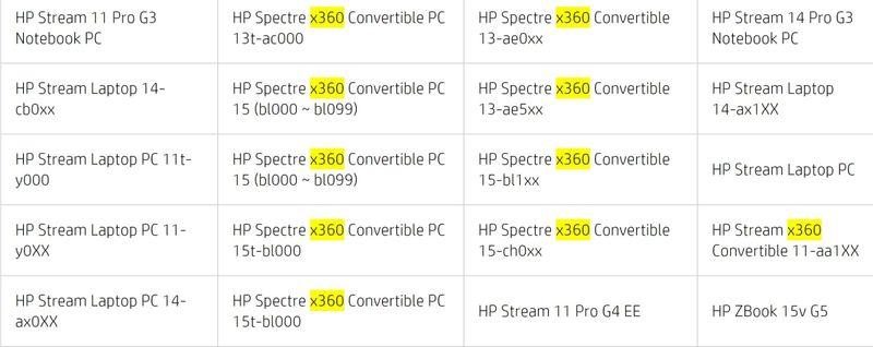 HP x360 on list.jpg