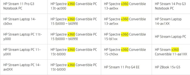 HP x360 on list.jpg