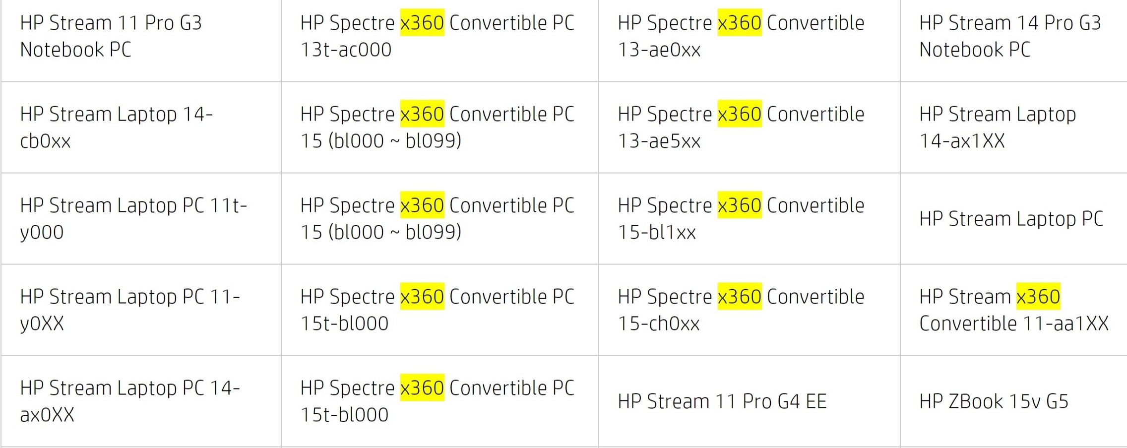 Solved: HP Spectre 15-ch055na won't upgrade to 1809 - Page