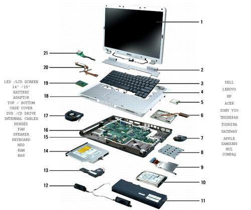 laptop-parts-laptop-accessories-500x500.jpg