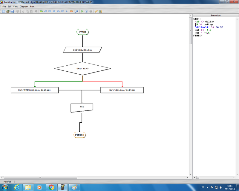 My flowchart with conditional structure - succesfull