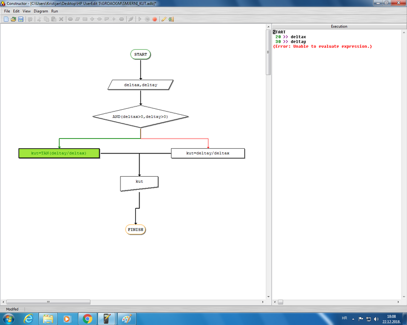 My second flowchart with conditional structure - unfortunately  and AND case wit no success