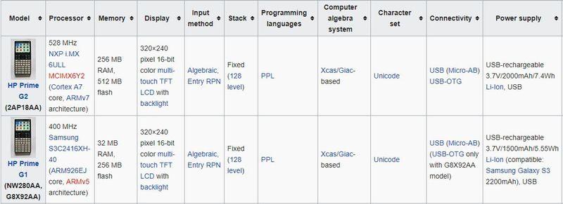 HP PRIME comparison.JPG