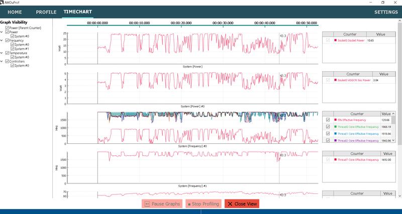 Re Ryzen 5 2500u Vega 8 Gpu Clock Speeds Dropping Hp Support Community 6962715