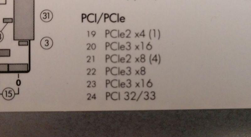 PCIe slots in the Z420