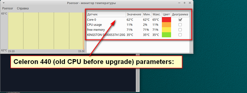 Screenshot 2 (Psensor - Intel Cel_440_Parameters_Before_It_Had_Been_Upgraded).png