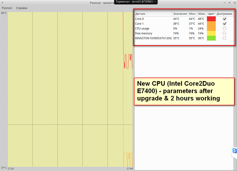 Screenshot 5 (Psensor - Intel C2D_E7400_Parameters_After 2 Hours Operatiing).png