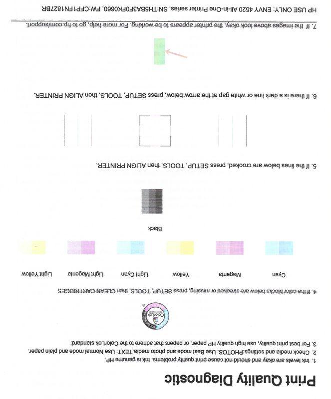 print quality report