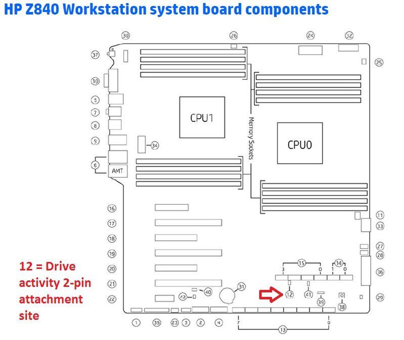 Z840 drive activity attachment.jpg