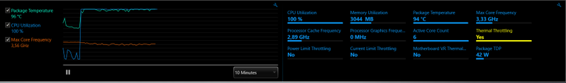 Throttle CPU only.PNG
