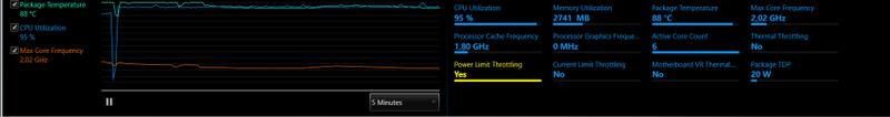 Throttle CPU GPU.PNG
