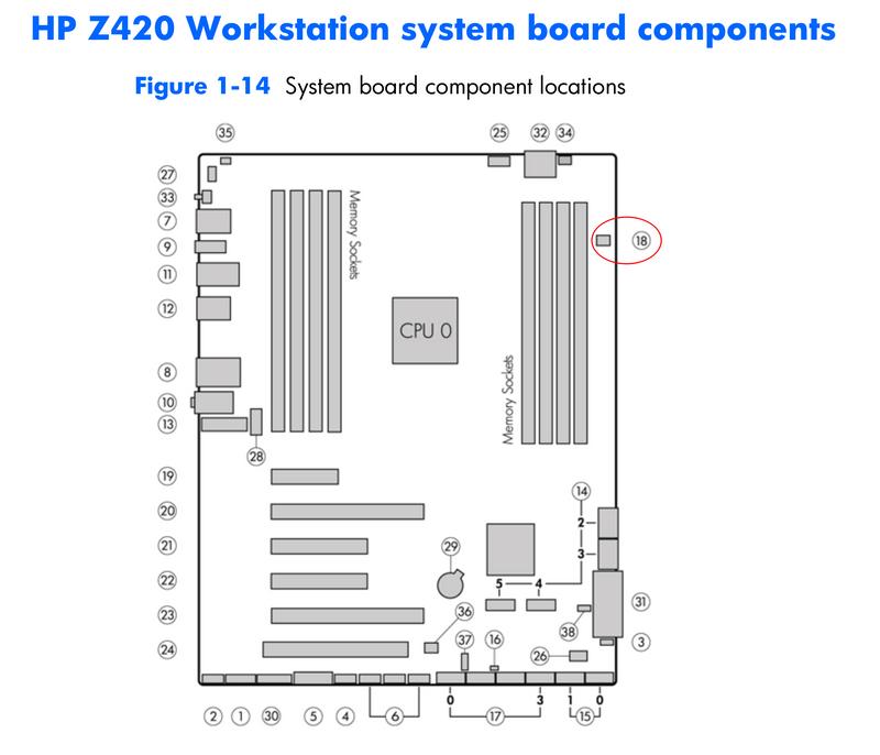 Hp Z420 Motherboard Diagram - Information About Schematics