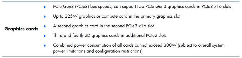 Z620 GPU Limits.JPG