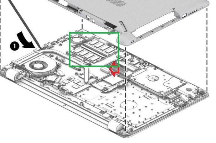 RAM slots in green square