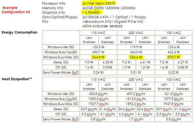 Z600 Power.JPG