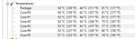 CPU temperatures.jpg