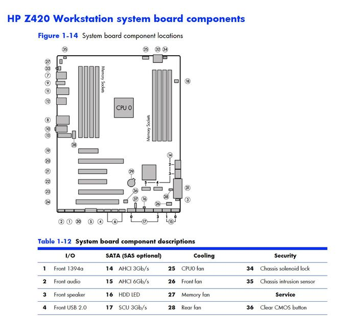 z420 system board diagram.jpg