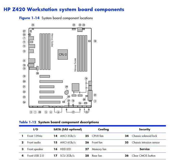 z420 system board diagram.jpg