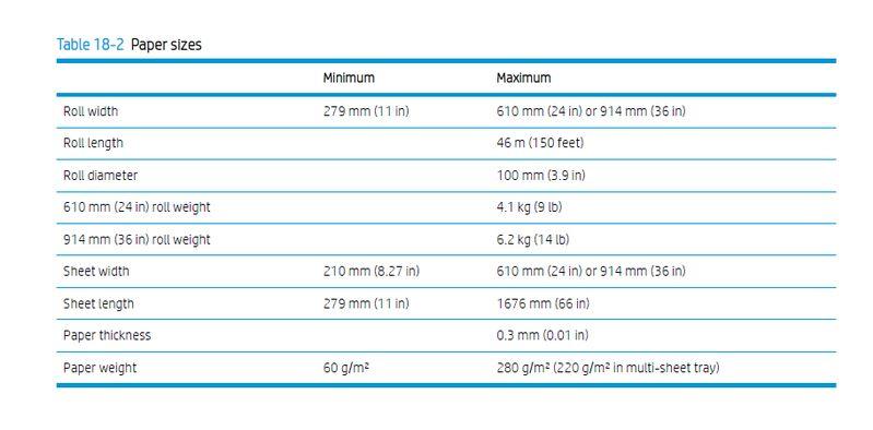 HP T100 User Guide
