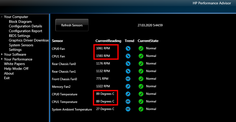 CPU overheating