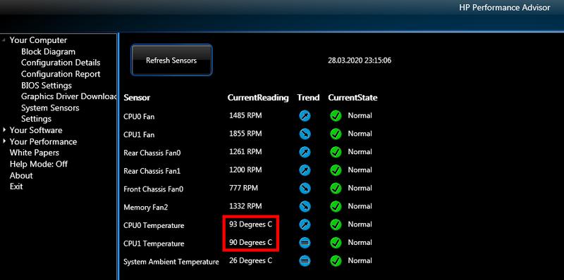 HP Performace Advisor