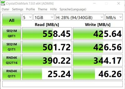 512 GB SSD