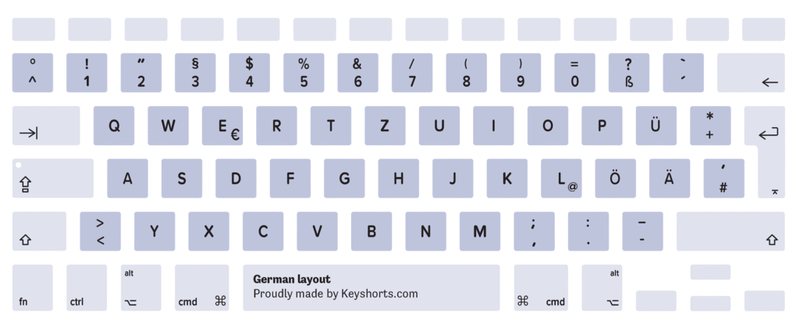 german-mac-keyboard-layout-keyshorts_b0c47719-3cd8-4e00-835c-a87876e7bdc1_1024x1024.png