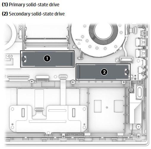 Omen 17-cb0000 m2 drives.JPG