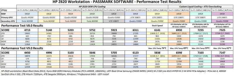 2019 Passmark results.JPG