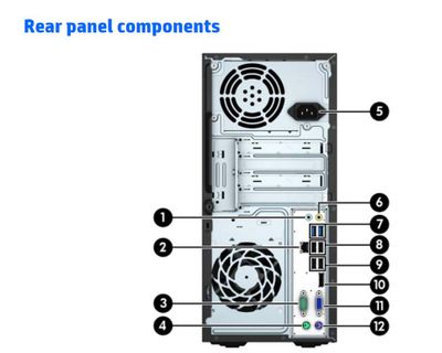 HP ProDesk 400G3 Microtower