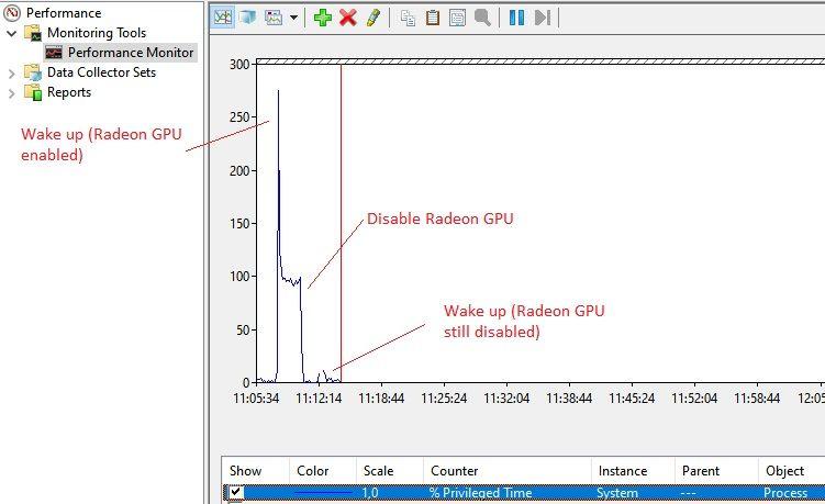 Radeon_GPU_System_Process.jpg