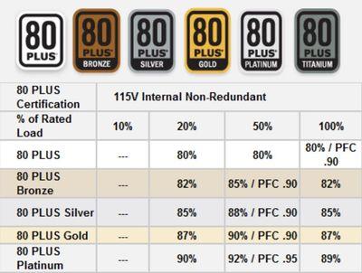 PSU efficiency ratings.JPG