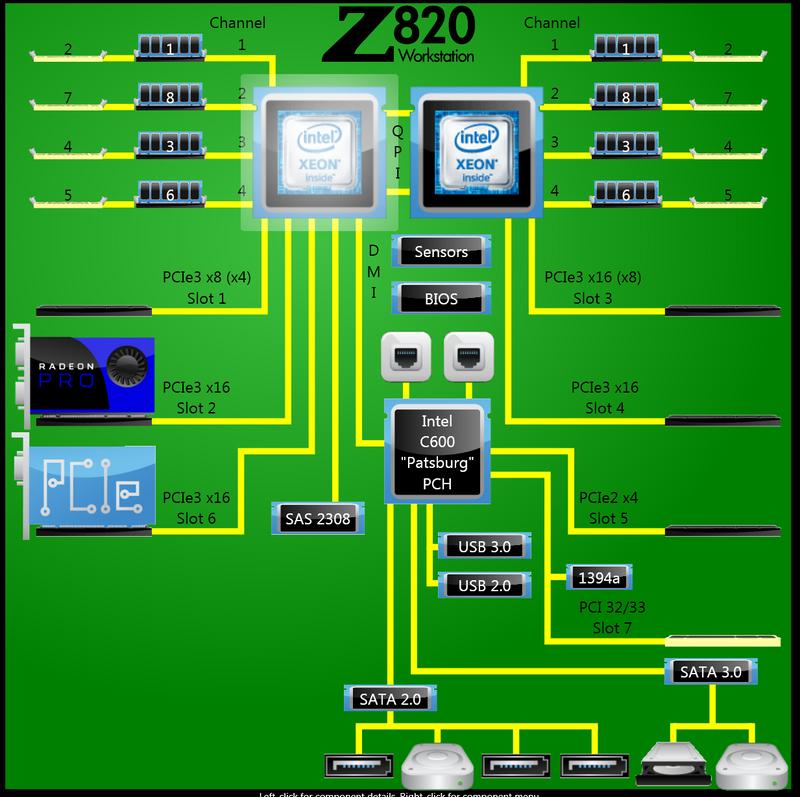 HP Z820 Block Diagram.PNG