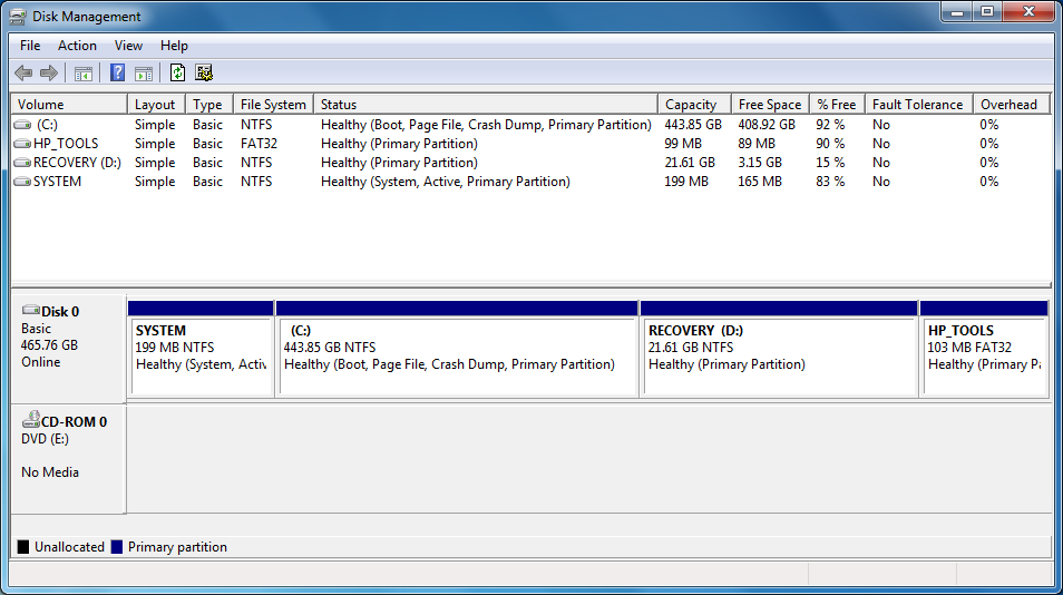 activate recovery partition hp
